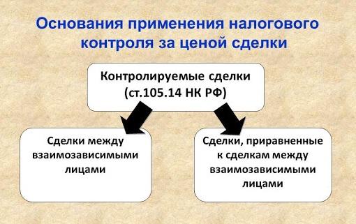 Контроль за сделкой