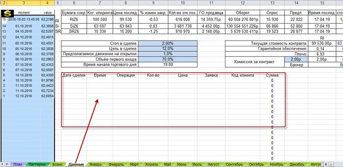 Дневник трейдера в Excel