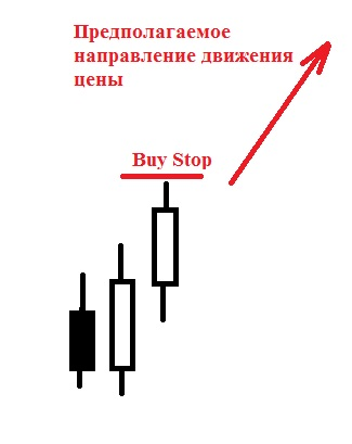 форекс стратегия соковыжималка