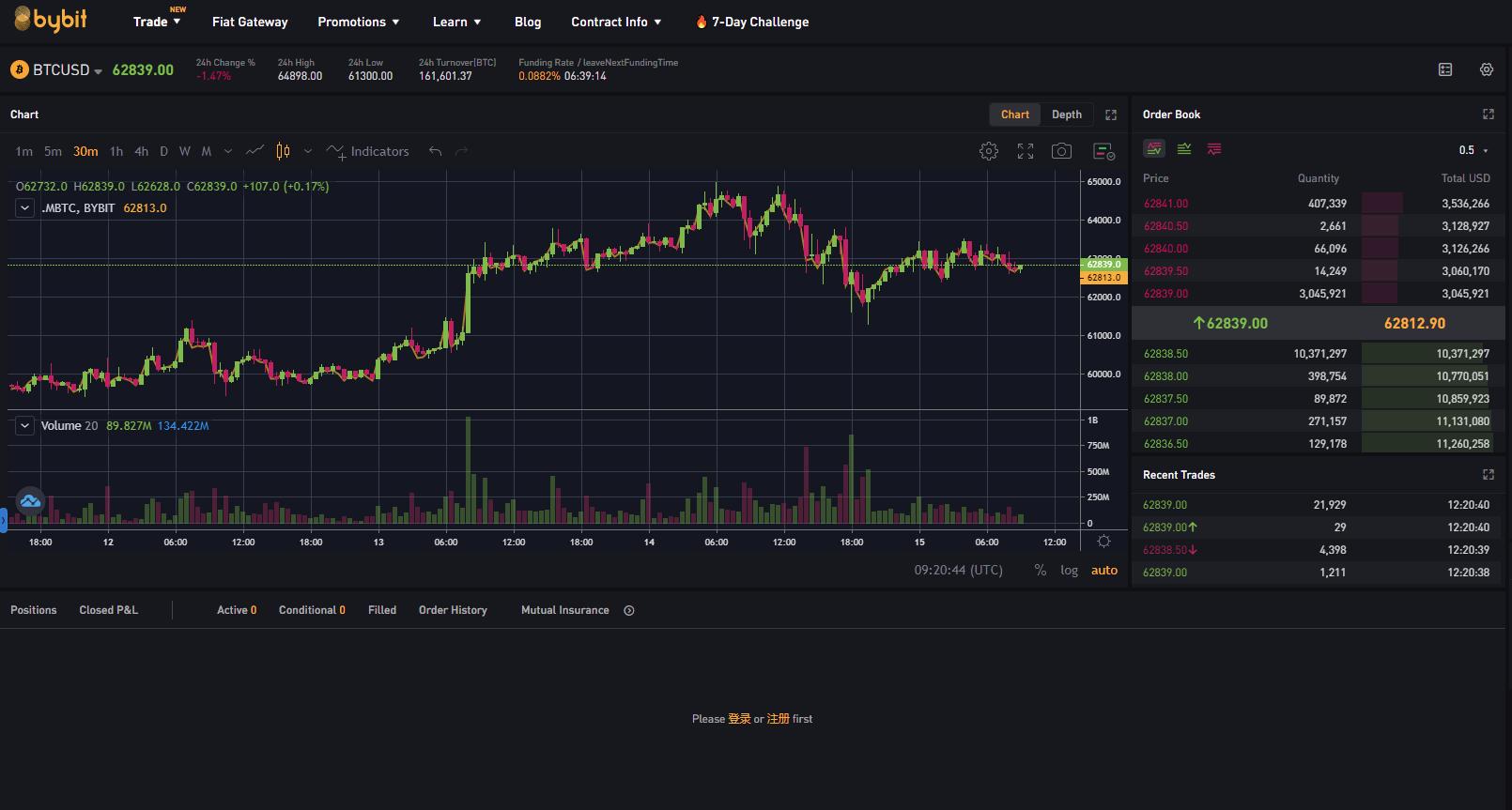 Где торговать криптовалютой: обзор основных спотовых и фьючерсных бирж