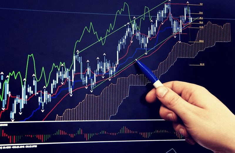 Лимитирование на бирже