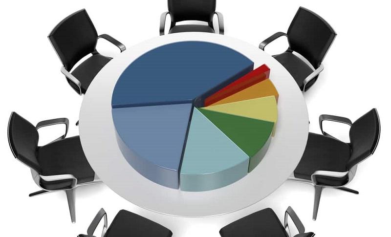 Миноритарные акционеры обладают небольшим процентом акций